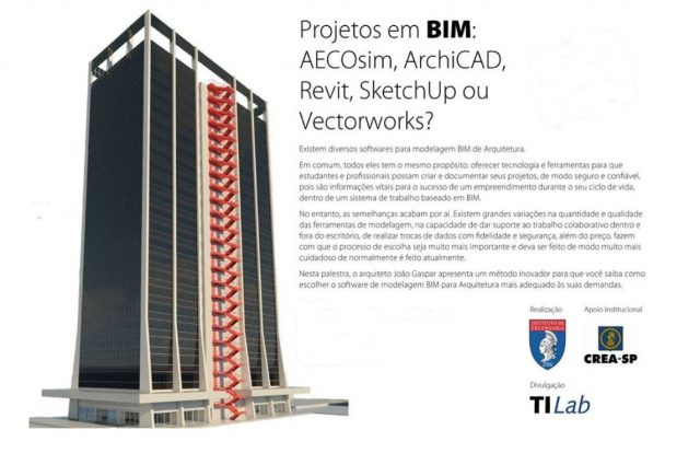 AECOsim, ARCHICAD, Revit, SketchUp ou Vectorworks?